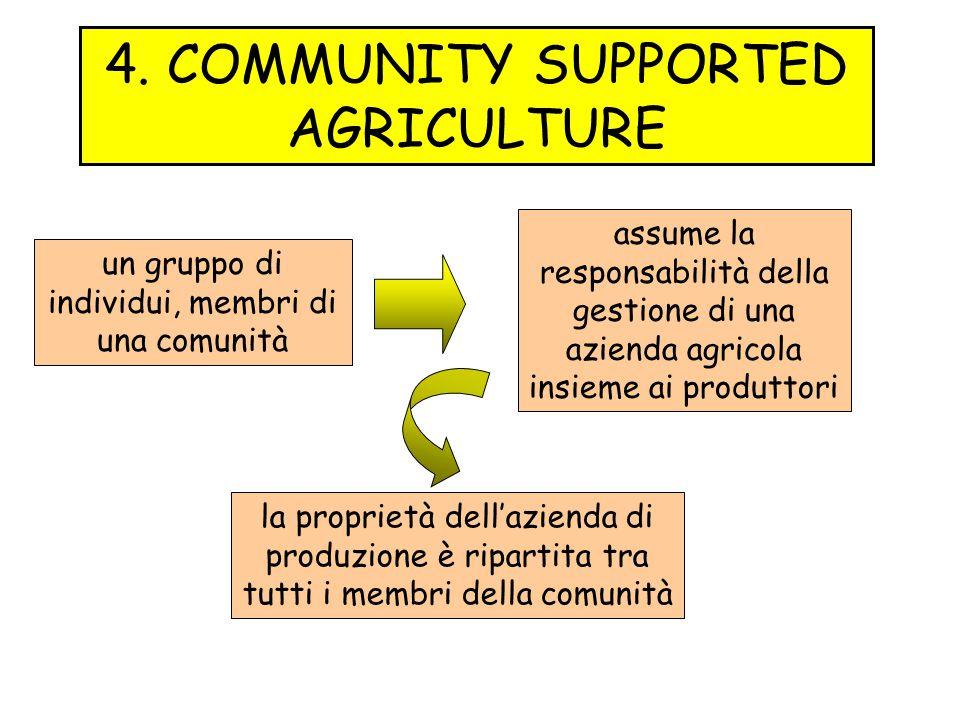 4. COMMUNITY SUPPORTED AGRICULTURE la proprietà dell'azienda di produzione è ripartita tra tutti i membri della comunità un gruppo di individui, membr