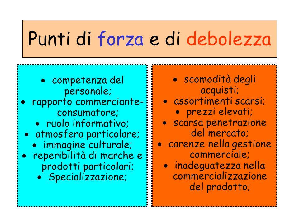 Punti di forza e di debolezza  competenza del personale;  rapporto commerciante- consumatore;  ruolo informativo;  atmosfera particolare;  immagi