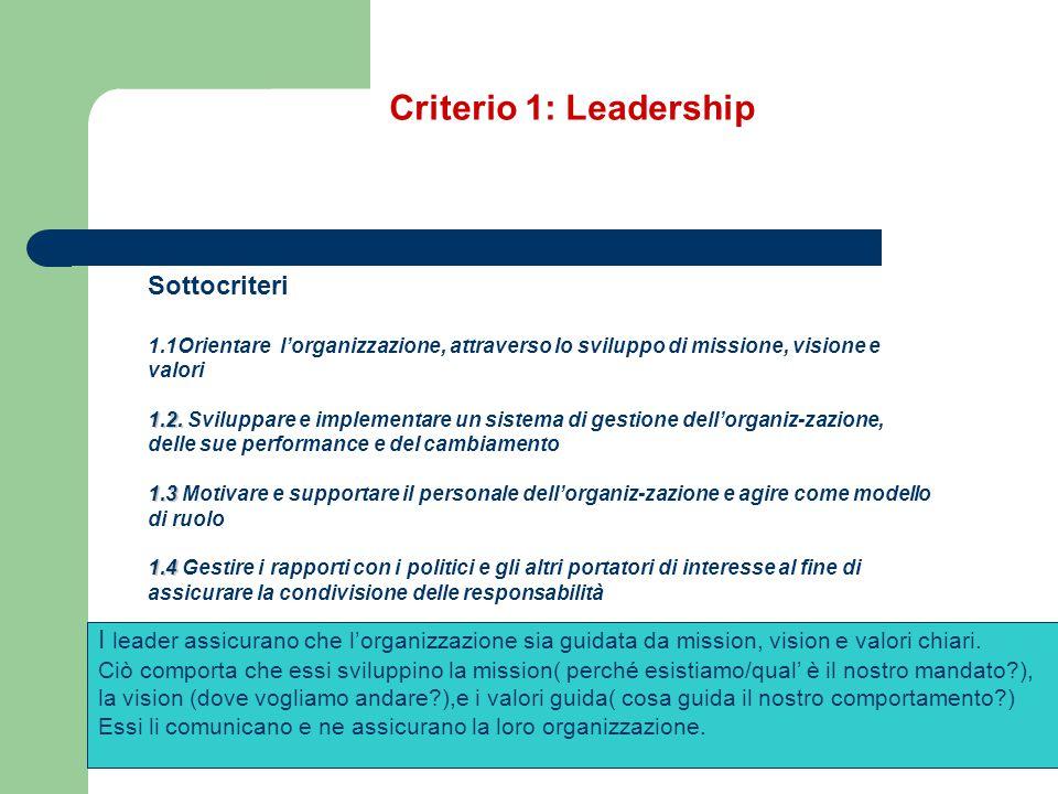 Criterio 1: Leadership Sottocriteri 1.1Orientare l'organizzazione, attraverso lo sviluppo di missione, visione e valori 1.2. 1.2. Sviluppare e impleme