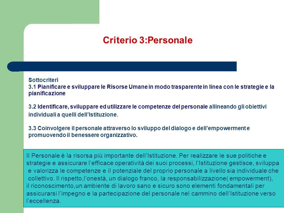 Criterio 3:Personale Sottocriteri 3.1 Pianificare e sviluppare le Risorse Umane in modo trasparente in linea con le strategie e la pianificazione 3.2