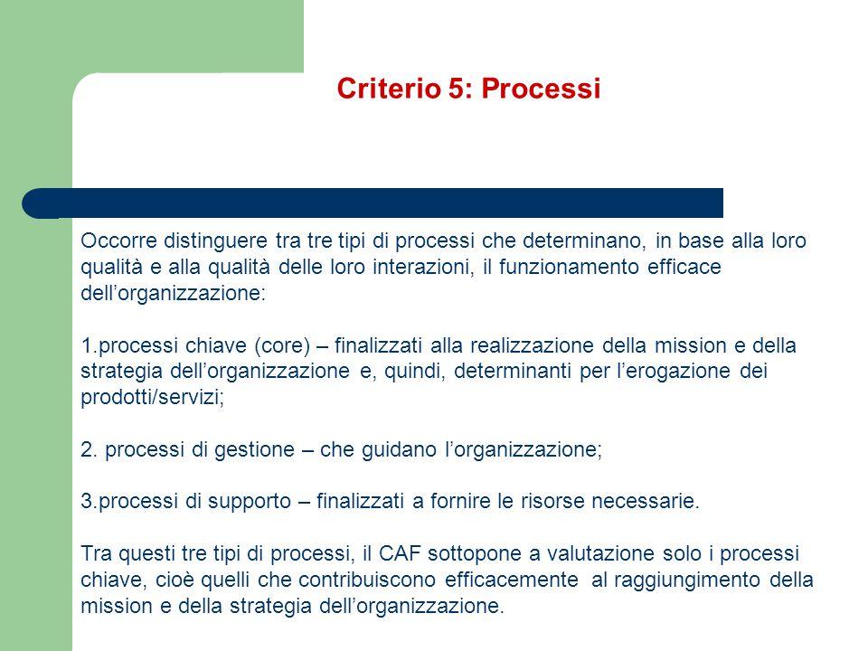 Occorre distinguere tra tre tipi di processi che determinano, in base alla loro qualità e alla qualità delle loro interazioni, il funzionamento effica