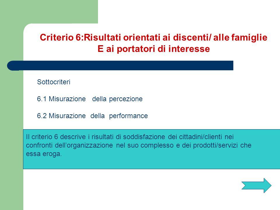 Criterio 6:Risultati orientati ai discenti/ alle famiglie E ai portatori di interesse Sottocriteri 6.1 Misurazione della percezione 6.2 Misurazione de