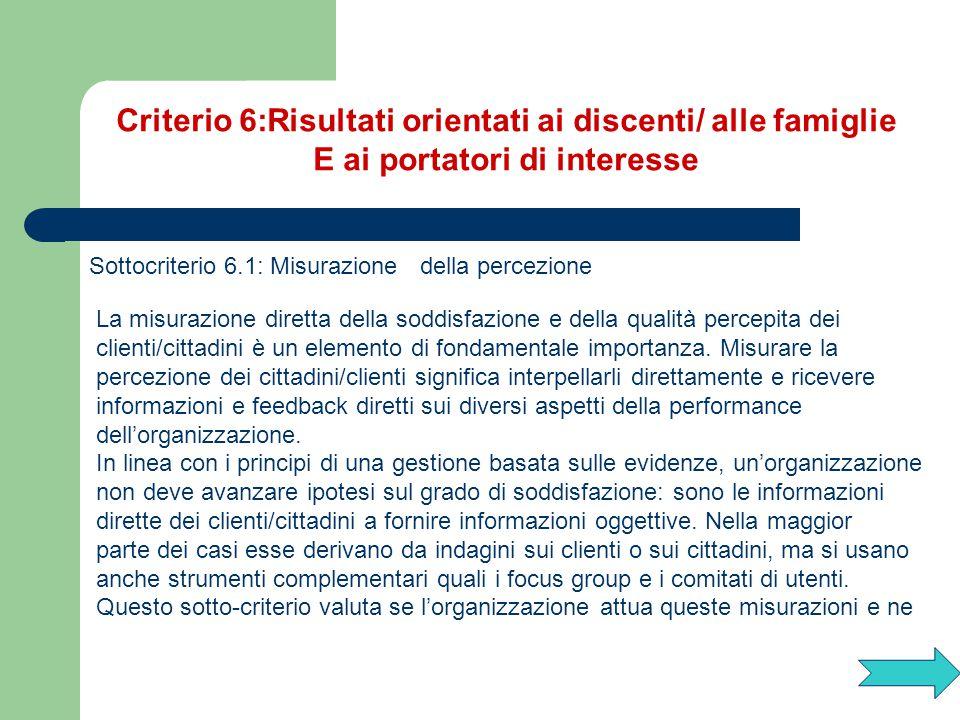 Sottocriterio 6.1: Misurazione della percezione Criterio 6:Risultati orientati ai discenti/ alle famiglie E ai portatori di interesse La misurazione d