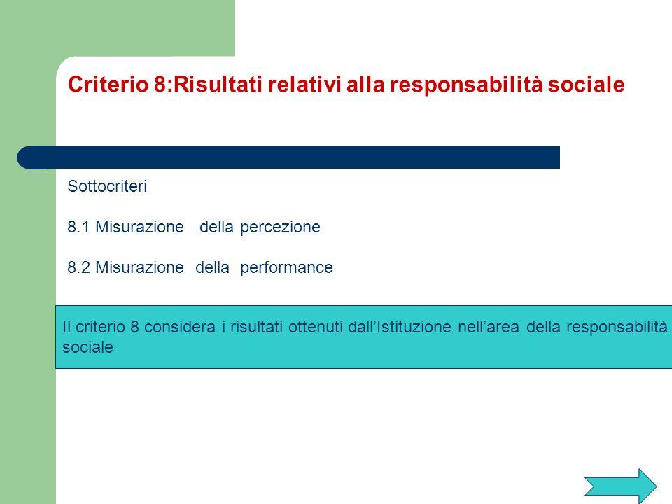 Criterio 8:Risultati relativi alla responsabilità sociale Sottocriteri 8.1 Misurazione della percezione 8.2 Misurazione della performance Il criterio