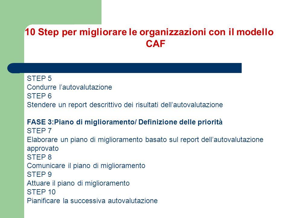 10 Step per migliorare le organizzazioni con il modello CAF STEP 5 Condurre l'autovalutazione STEP 6 Stendere un report descrittivo dei risultati dell