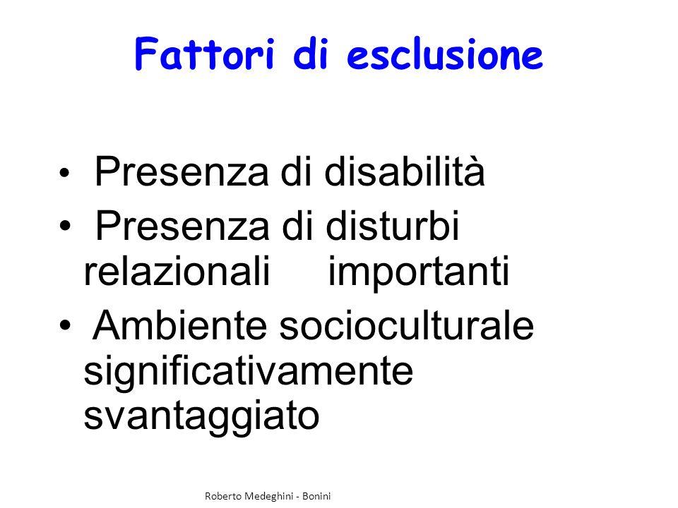 Fattori di esclusione Presenza di disabilità Presenza di disturbi relazionali importanti Ambiente socioculturale significativamente svantaggiato Roberto Medeghini - Bonini