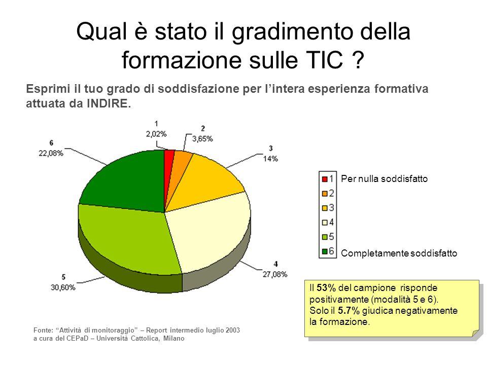 Qual è stato il gradimento della formazione sulle TIC .