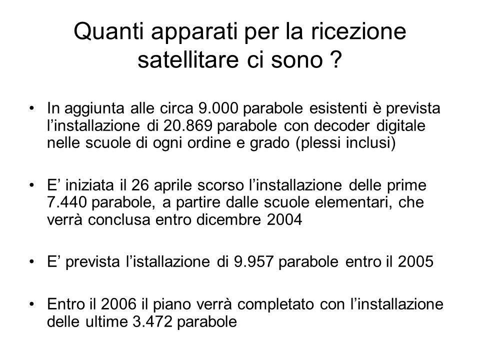 Quanti apparati per la ricezione satellitare ci sono .