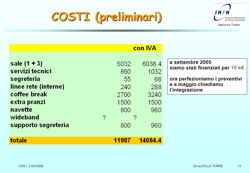 11 Sezione di Trieste Silvia DALLA TORRE CSN I, 3-4/4/2006 COSTI (preliminari) a settembre 2005 siamo stati finanziati per 10 k€ ora perfezioniamo i preventivi e a maggio chiediamo l'integrazione