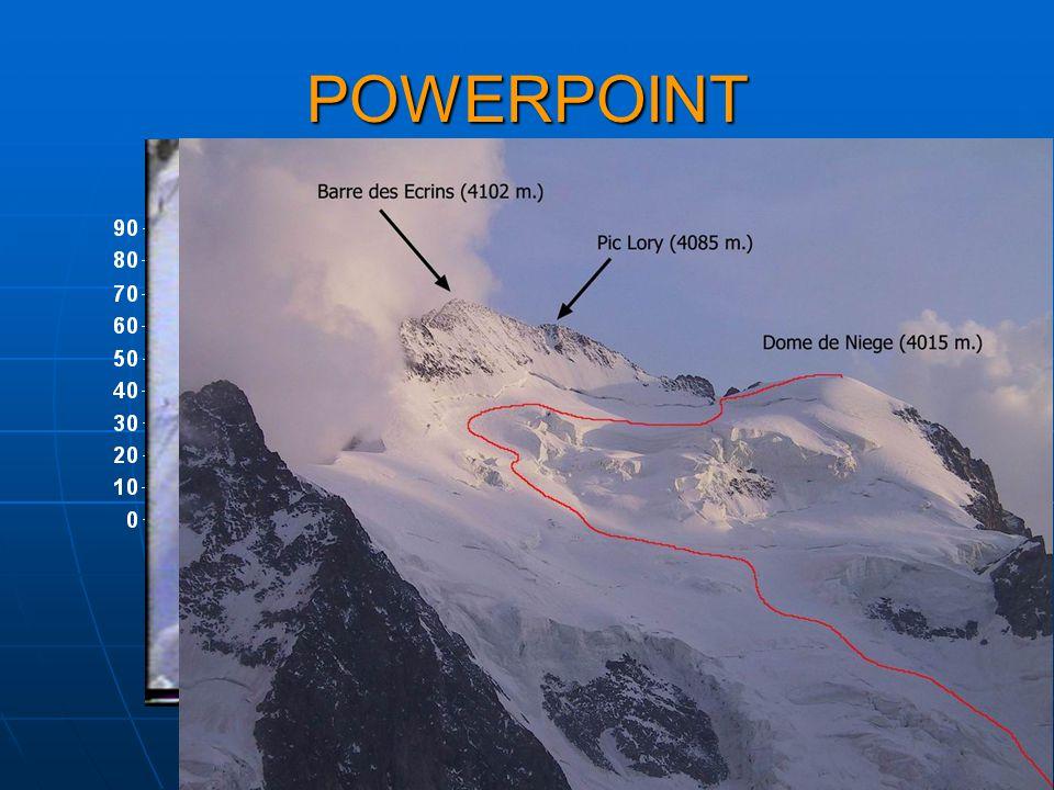 POWERPOINTPOWERPOINT Permette presentazioni multimediali, cioè comprensive di testo,immagini, filmati e audio interattivi tra di loro Permette present