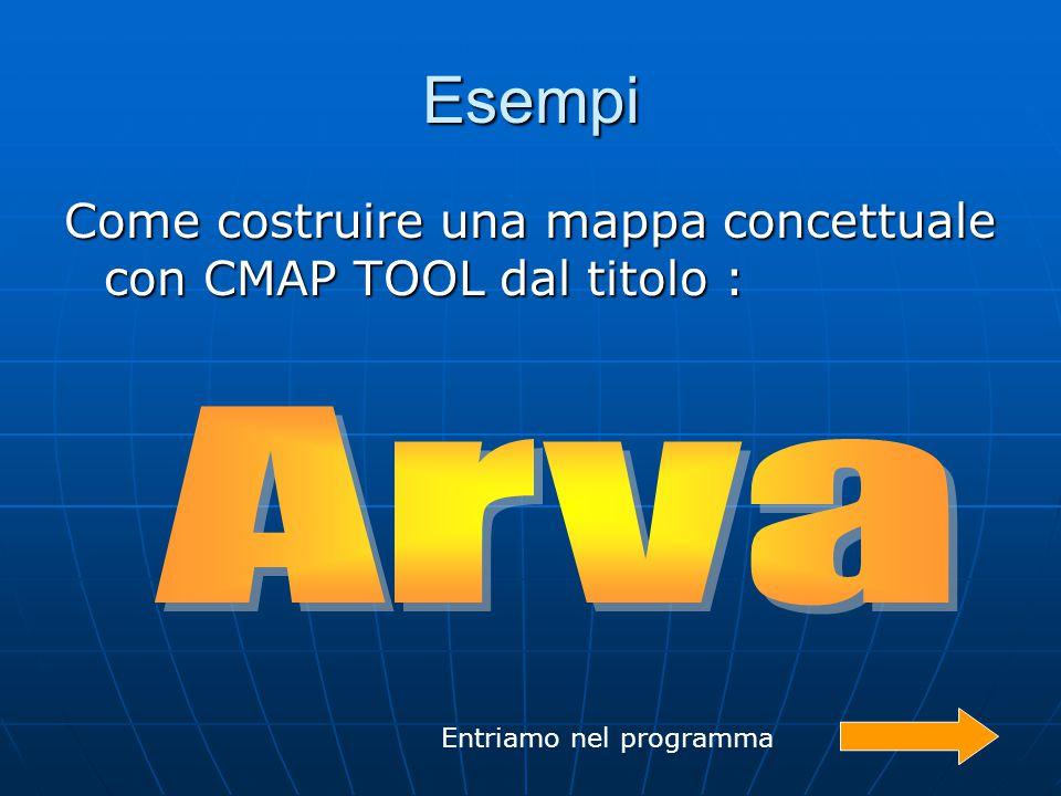 Esempi Come costruire una mappa concettuale con CMAP TOOL dal titolo : Entriamo nel programma