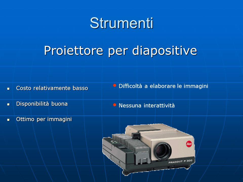 Strumenti Proiettore per diapositive Proiettore per diapositive Lavagna luminosa Lavagna luminosa Televisione e proiettore cinematografico Televisione