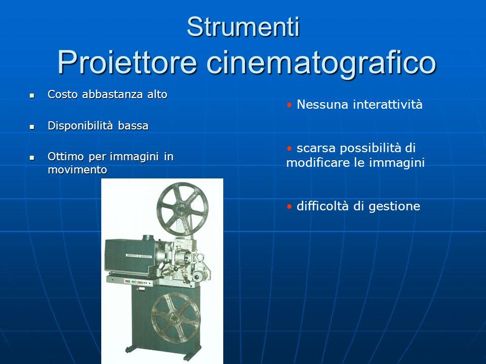 Strumenti Proiettore per diapositive Costo relativamente basso Costo relativamente basso Disponibilità buona Disponibilità buona Ottimo per immagini O