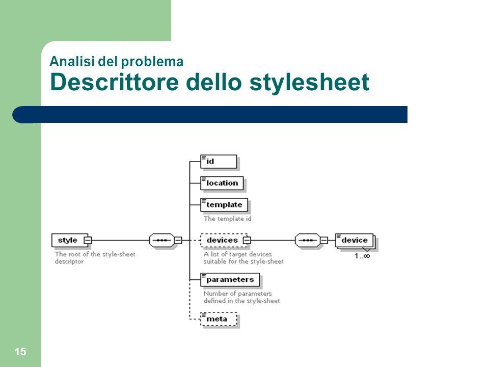 15 Analisi del problema Descrittore dello stylesheet