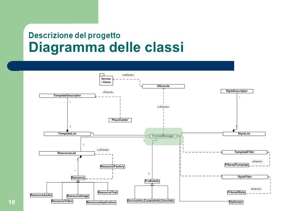 18 Descrizione del progetto Diagramma delle classi