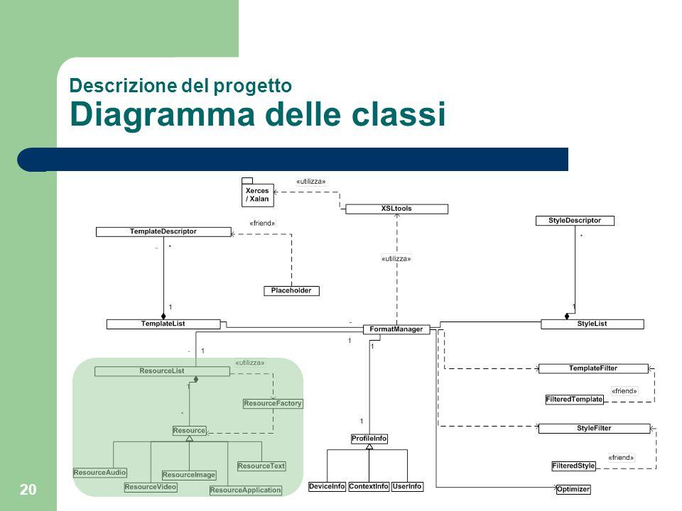 20 Descrizione del progetto Diagramma delle classi