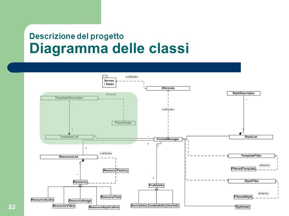 22 Descrizione del progetto Diagramma delle classi
