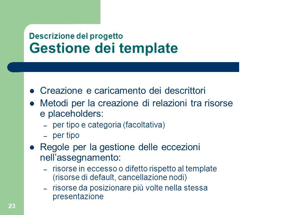 23 Descrizione del progetto Gestione dei template Creazione e caricamento dei descrittori Metodi per la creazione di relazioni tra risorse e placehold
