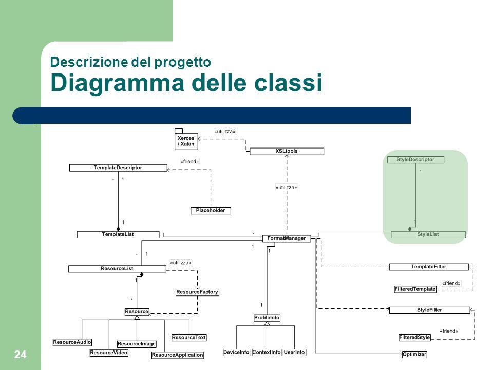 24 Descrizione del progetto Diagramma delle classi