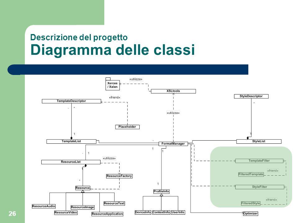 26 Descrizione del progetto Diagramma delle classi