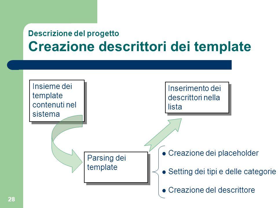 28 Insieme dei template contenuti nel sistema Insieme dei template contenuti nel sistema Descrizione del progetto Creazione descrittori dei template P