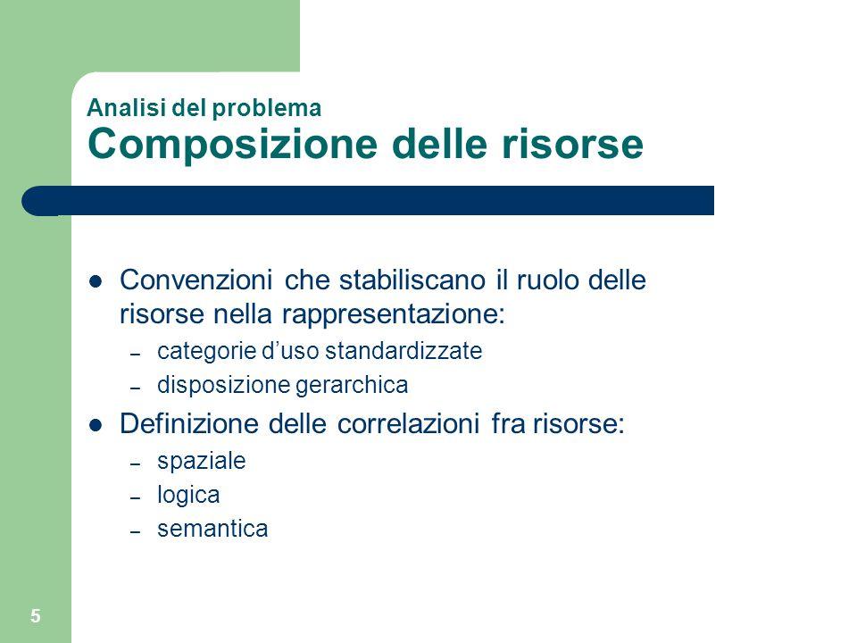 5 Analisi del problema Composizione delle risorse Convenzioni che stabiliscano il ruolo delle risorse nella rappresentazione: – categorie d'uso standa