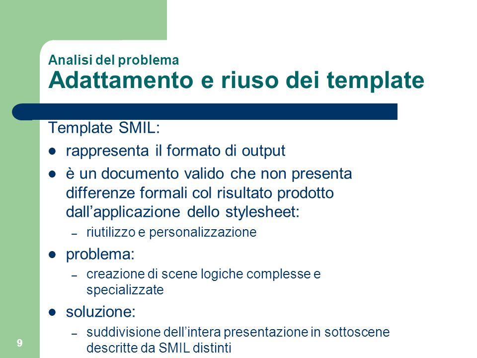 9 Analisi del problema Adattamento e riuso dei template Template SMIL: rappresenta il formato di output è un documento valido che non presenta differe