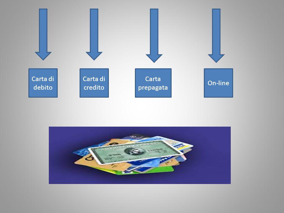 Carta di debito Carta di credito Carta prepagata On-line