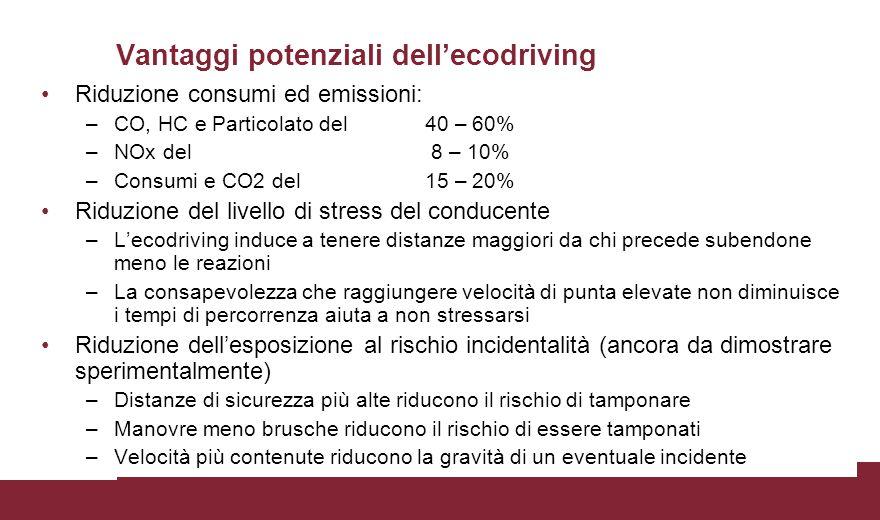 Vantaggi potenziali dell'ecodriving Riduzione consumi ed emissioni: –CO, HC e Particolato del40 – 60% –NOx del 8 – 10% –Consumi e CO2 del15 – 20% Ridu