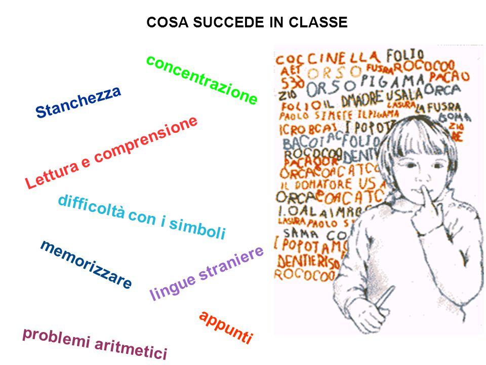 COSA SUCCEDE IN CLASSE Stanchezza concentrazione Lettura e comprensione difficoltà con i simboli lingue straniere memorizzare problemi aritmetici appu