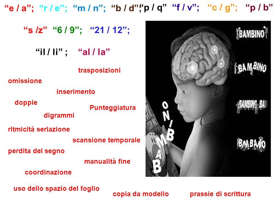 """e / a""; ""r / e""; ""m / n""; ""b / d""; ""s /z"" ""6 / 9""; ""21 / 12""; ""il / li"" ; ""al / la"" omissione inserimento trasposizioni doppie digrammi Punteggiatura"