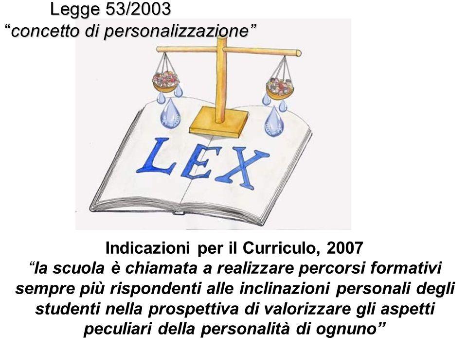 """Legge 53/2003 """"concetto di personalizzazione"""" Legge 53/2003 """"concetto di personalizzazione"""" Indicazioni per il Curriculo, 2007 """"la scuola è chiamata a"""
