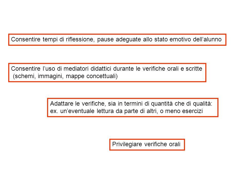 Consentire l'uso di mediatori didattici durante le verifiche orali e scritte (schemi, immagini, mappe concettuali) Consentire tempi di riflessione, pa