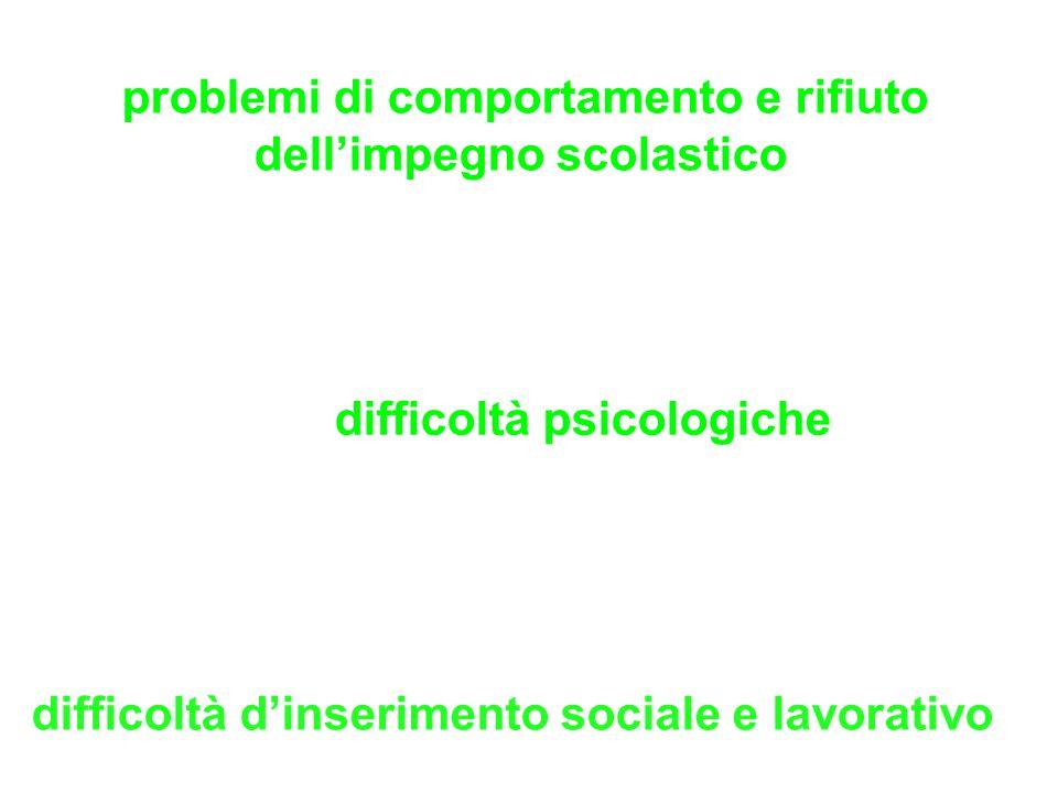 problemi di comportamento e rifiuto dell'impegno scolastico difficoltà psicologiche difficoltà d'inserimento sociale e lavorativo