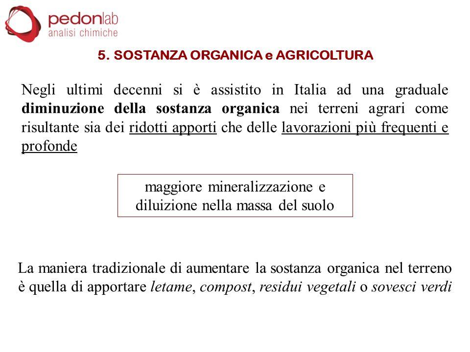 5. SOSTANZA ORGANICA e AGRICOLTURA Negli ultimi decenni si è assistito in Italia ad una graduale diminuzione della sostanza organica nei terreni agrar
