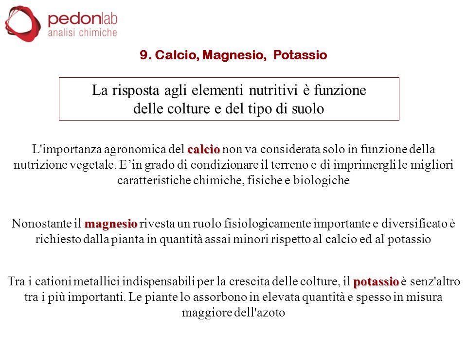 9. Calcio, Magnesio, Potassio La risposta agli elementi nutritivi è funzione delle colture e del tipo di suolo calcio L'importanza agronomica del calc