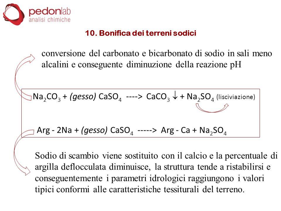 10. Bonifica dei terreni sodici Na 2 CO 3 + (gesso) CaSO 4 ----> CaCO 3  + Na 2 SO 4 (lisciviazione) Arg ‑ 2Na + (gesso) CaSO 4 -----> Arg ‑ Ca + Na