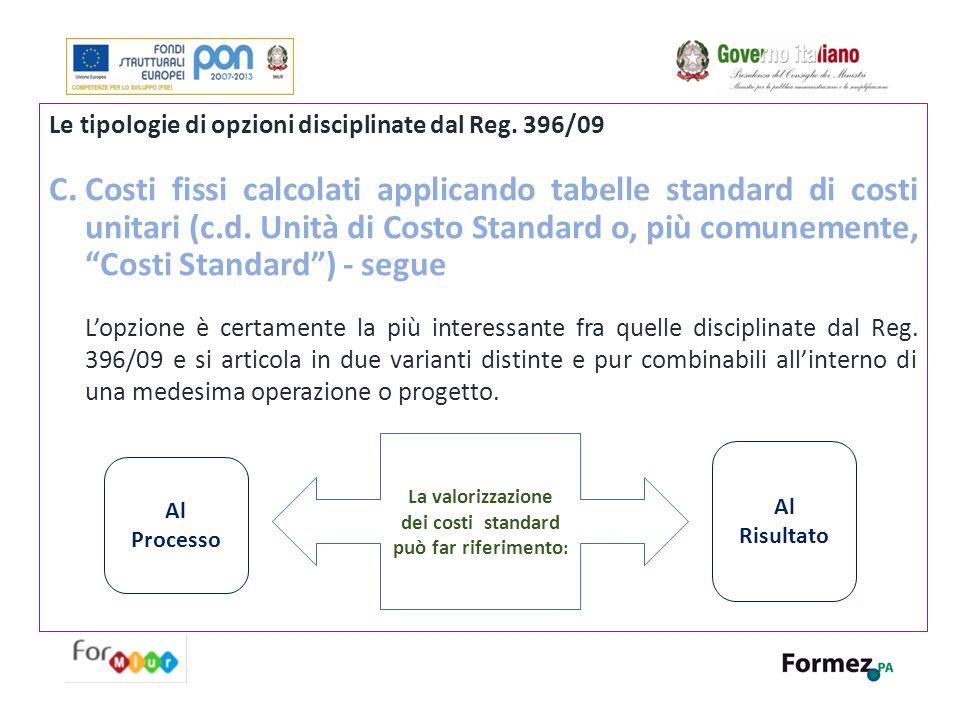 Le tipologie di opzioni disciplinate dal Reg. 396/09 C. Costi fissi calcolati applicando tabelle standard di costi unitari (c.d. Unità di Costo Standa
