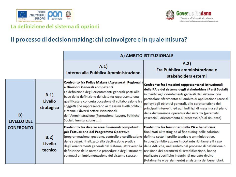 La definizione del sistema di opzioni Il processo di decision making: chi coinvolgere e in quale misura?