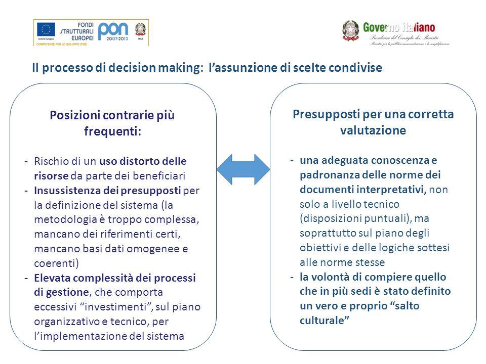 27 Il processo di decision making: l'assunzione di scelte condivise Posizioni contrarie più frequenti: -Rischio di un uso distorto delle risorse da pa