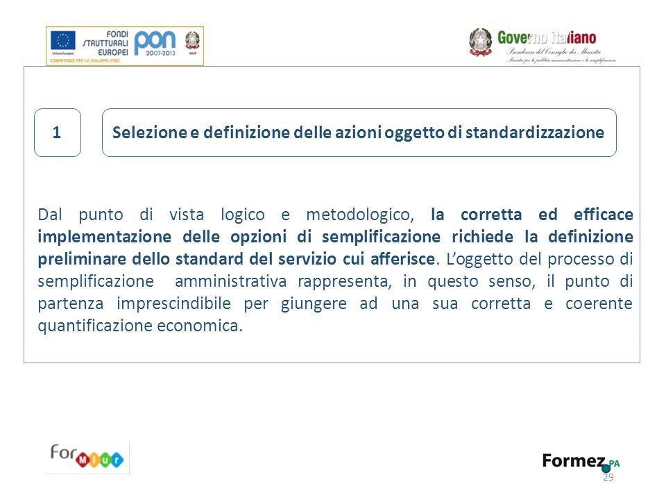 29 Dal punto di vista logico e metodologico, la corretta ed efficace implementazione delle opzioni di semplificazione richiede la definizione prelimin