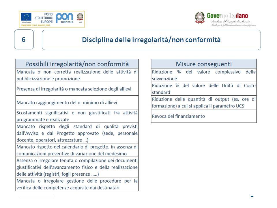 Disciplina delle irregolarità/non conformità 6