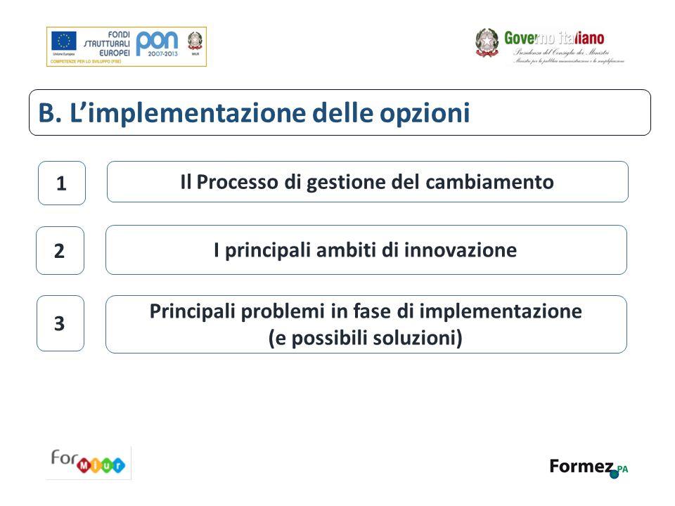 Il Processo di gestione del cambiamento I principali ambiti di innovazione 1 2 B. L'implementazione delle opzioni Principali problemi in fase di imple