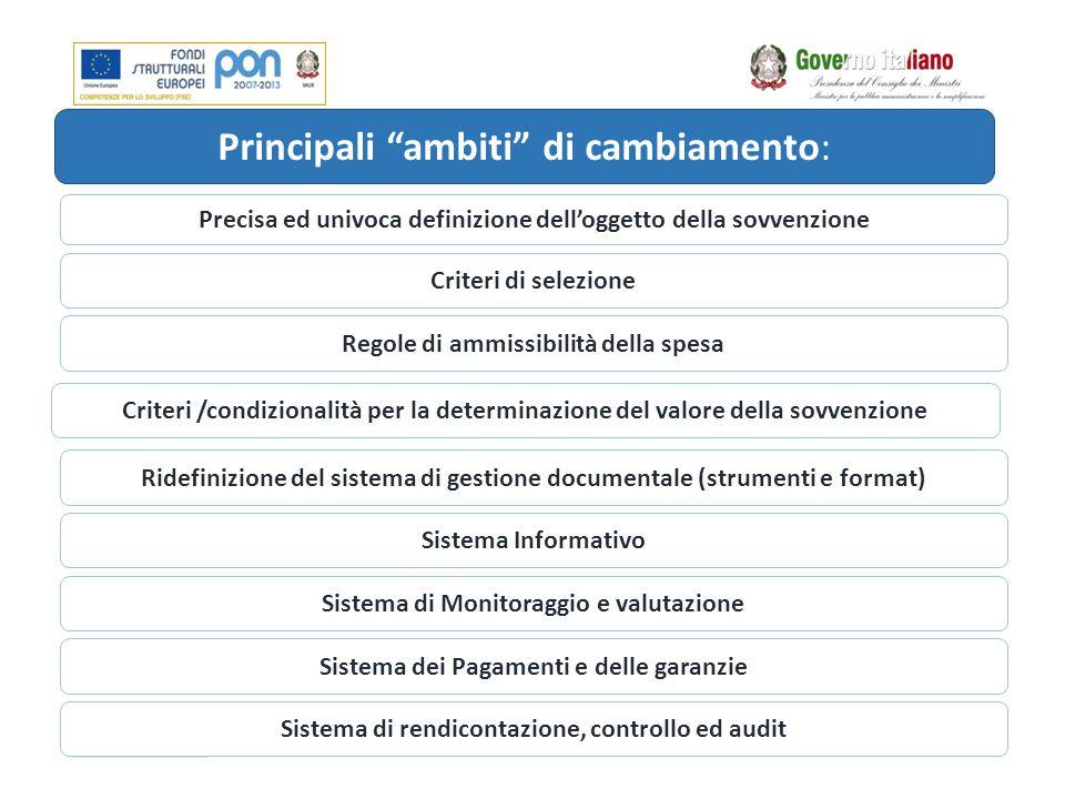 """Principali """"ambiti"""" di cambiamento: Precisa ed univoca definizione dell'oggetto della sovvenzione Criteri di selezione Regole di ammissibilità della s"""