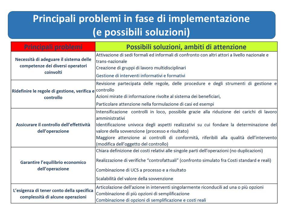 Principali problemi in fase di implementazione (e possibili soluzioni)