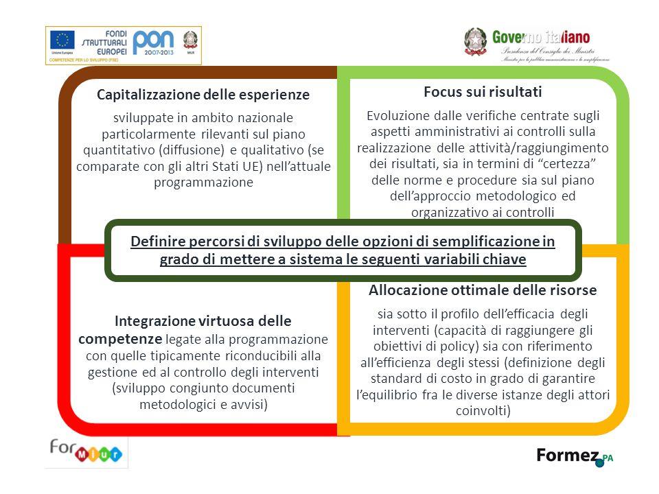 Capitalizzazione delle esperienze sviluppate in ambito nazionale particolarmente rilevanti sul piano quantitativo (diffusione) e qualitativo (se compa