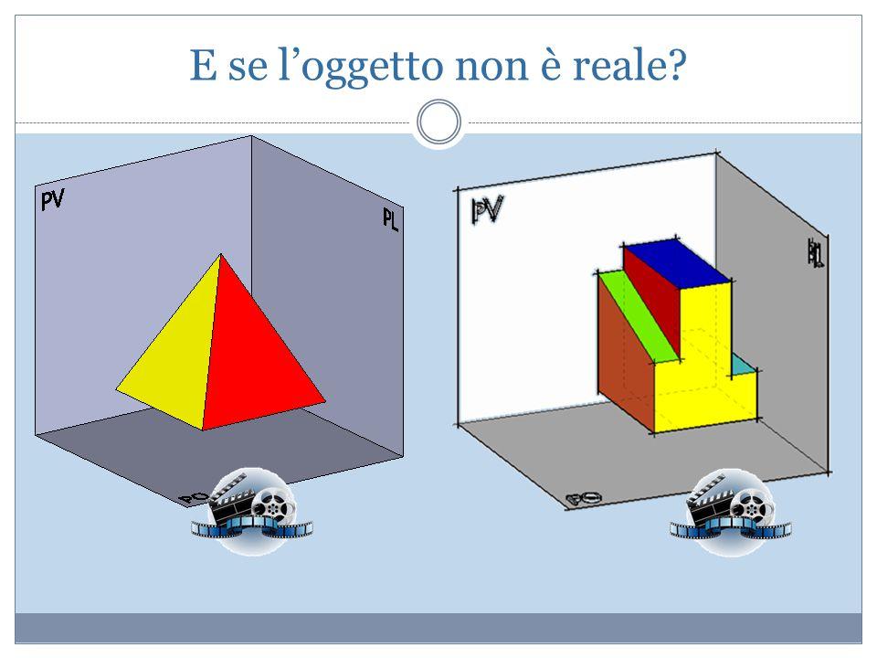 E se l'oggetto non è reale?
