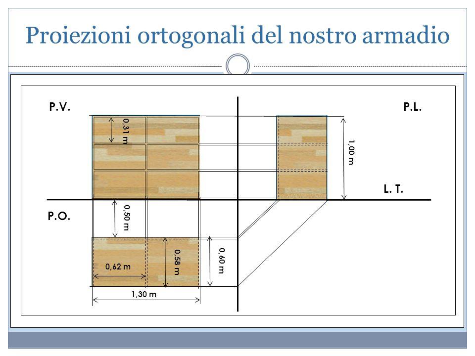Proiezioni ortogonali del nostro armadio P.O. P.V.P.L. L. T. 1,30 m 0,60 m 1,00 m 0,31 m 0,62 m 0,58 m 0,50 m