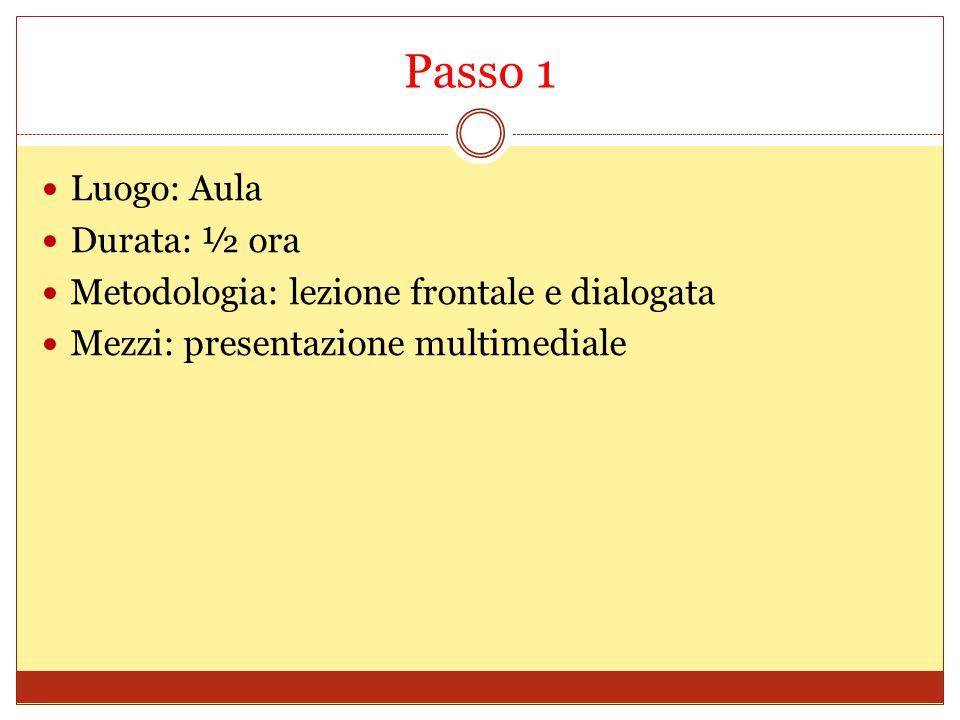 Passo 1 Luogo: Aula Durata: ½ ora Metodologia: lezione frontale e dialogata Mezzi: presentazione multimediale