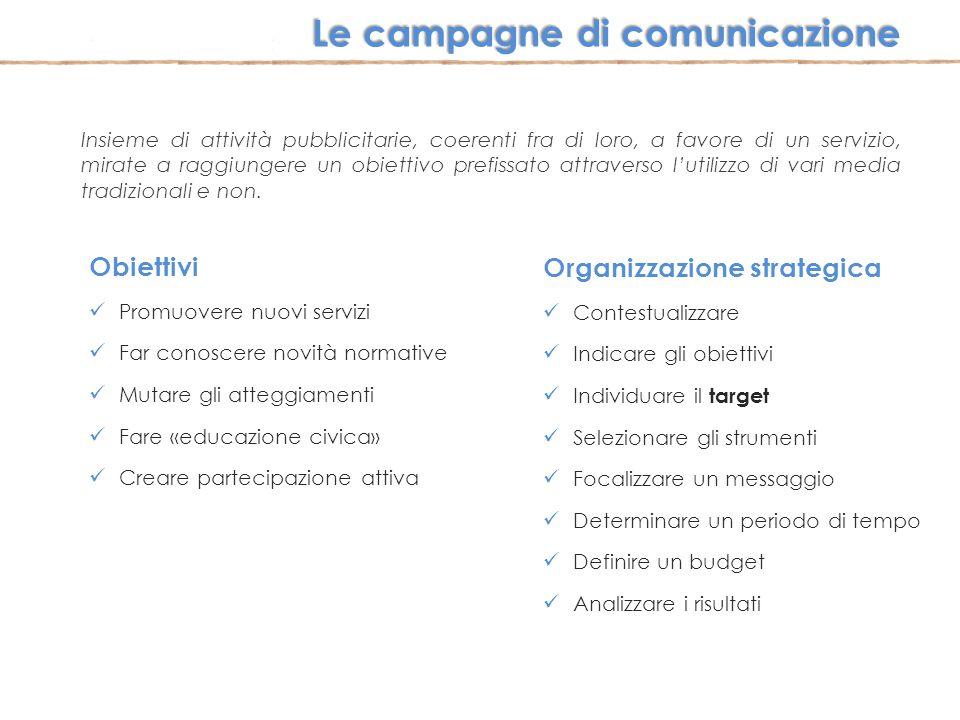 Insieme di attività pubblicitarie, coerenti fra di loro, a favore di un servizio, mirate a raggiungere un obiettivo prefissato attraverso l'utilizzo d